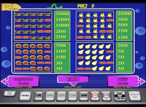 Игровой автомат Fruit Cocktail на реальные деньги