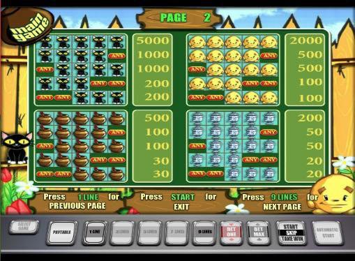 Онлайн игровой автомат Keks на реальные деньги