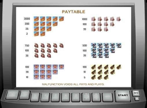 Игровой автомат Aztec Gold на реальные деньги