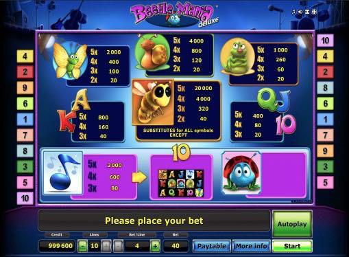 Игровой автомат Beetle Mania Deluxe онлайн на деньги