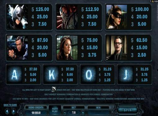 Онлайн автомат The Dark Knight Rises на реальные деньги